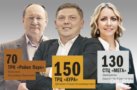 ТОП – 9 крупнейших ТРЦ в Новосибирске