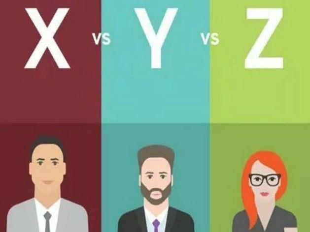 «Мотивация команды в координатах X Y Z»