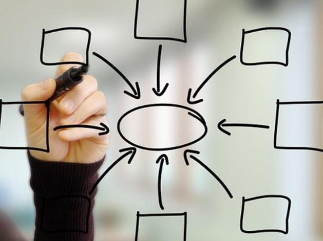 Упаковать идею в работающую бизнес-модель помогут стартаперам в Новосибирск